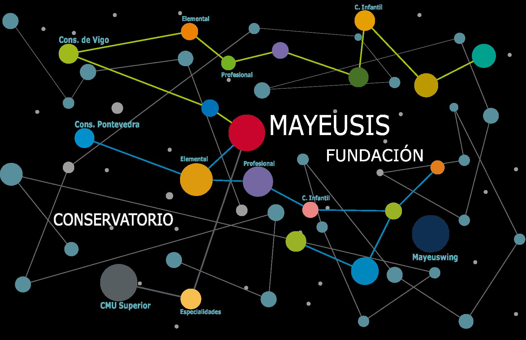 mayeusis conservatorio vigo galicia luces navidad academia musical intrumento jazz caballero abel